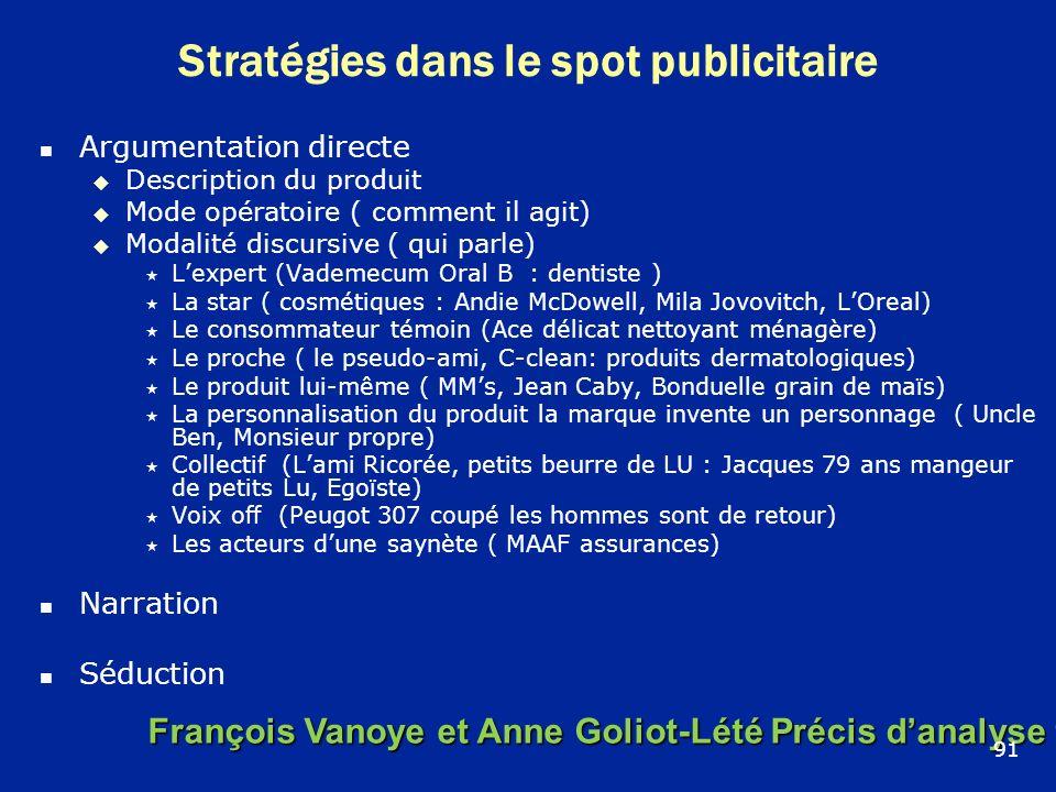 Stratégies dans le spot publicitaire Argumentation directe Description du produit Mode opératoire ( comment il agit) Modalité discursive ( qui parle)