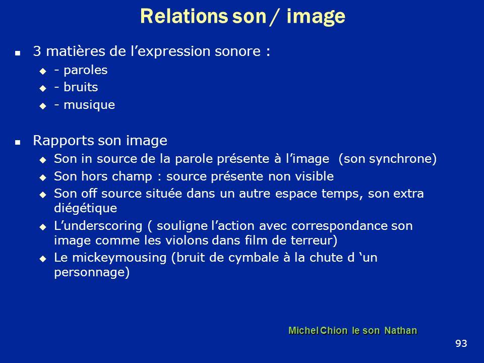 Relations son / image 3 matières de lexpression sonore : - paroles - bruits - musique Rapports son image Son in source de la parole présente à limage
