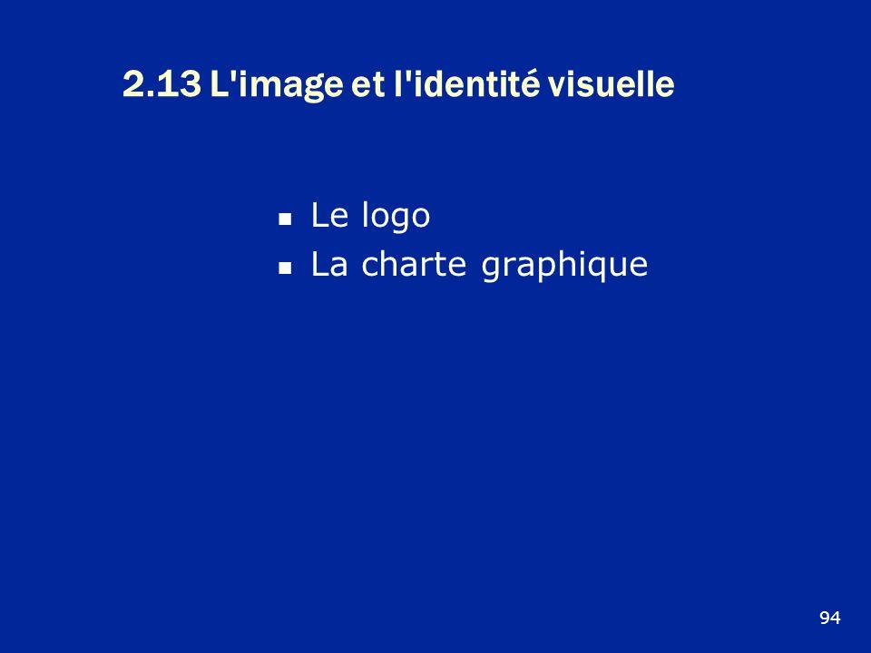 2.13 L'image et l'identité visuelle Le logo La charte graphique 94