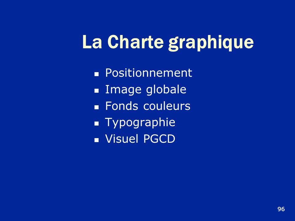 La Charte graphique Positionnement Image globale Fonds couleurs Typographie Visuel PGCD 96