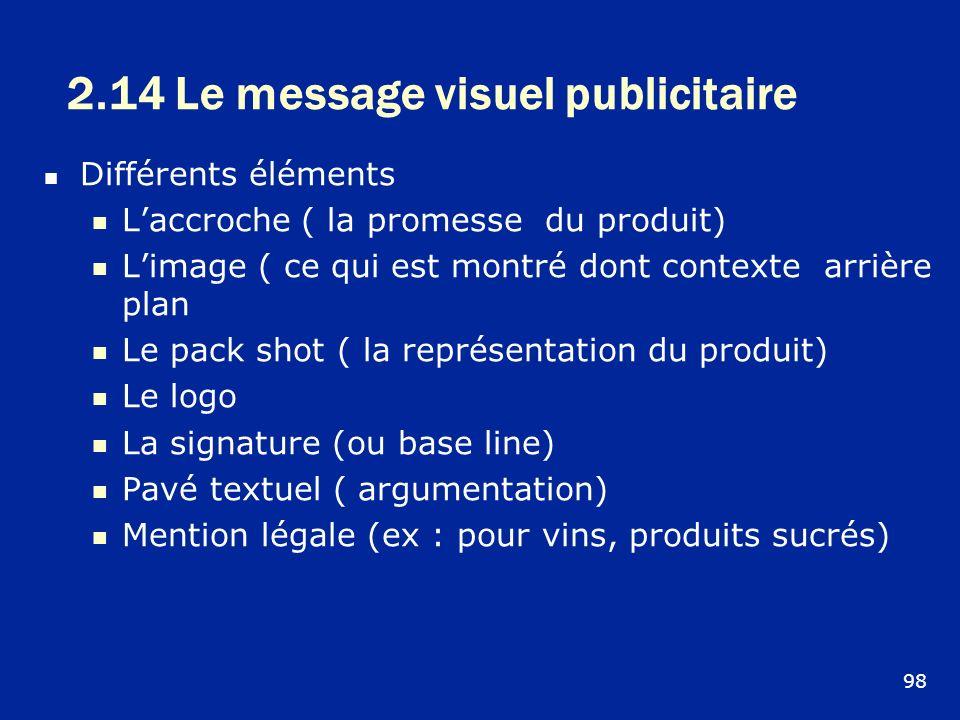 2.14 Le message visuel publicitaire Différents éléments Laccroche ( la promesse du produit) Limage ( ce qui est montré dont contexte arrière plan Le p