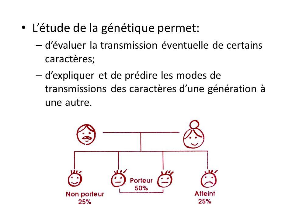 Létude de la génétique permet: – dévaluer la transmission éventuelle de certains caractères; – dexpliquer et de prédire les modes de transmissions des