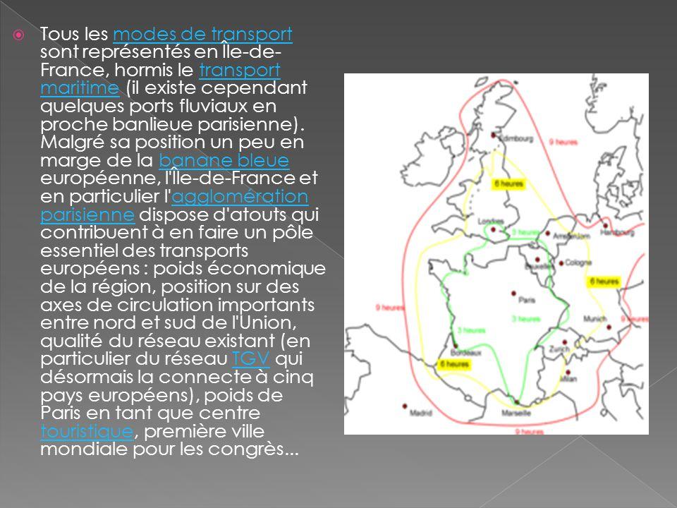 Tous les modes de transport sont représentés en Île-de- France, hormis le transport maritime (il existe cependant quelques ports fluviaux en proche ba