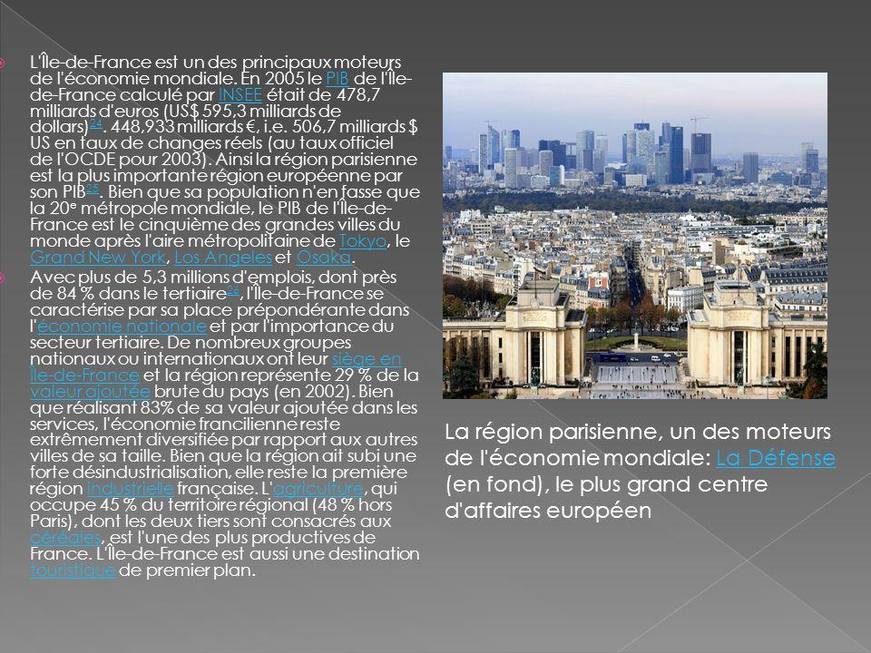 L'Île-de-France est un des principaux moteurs de l'économie mondiale. En 2005 le PIB de l'Île- de-France calculé par INSEE était de 478,7 milliards d'