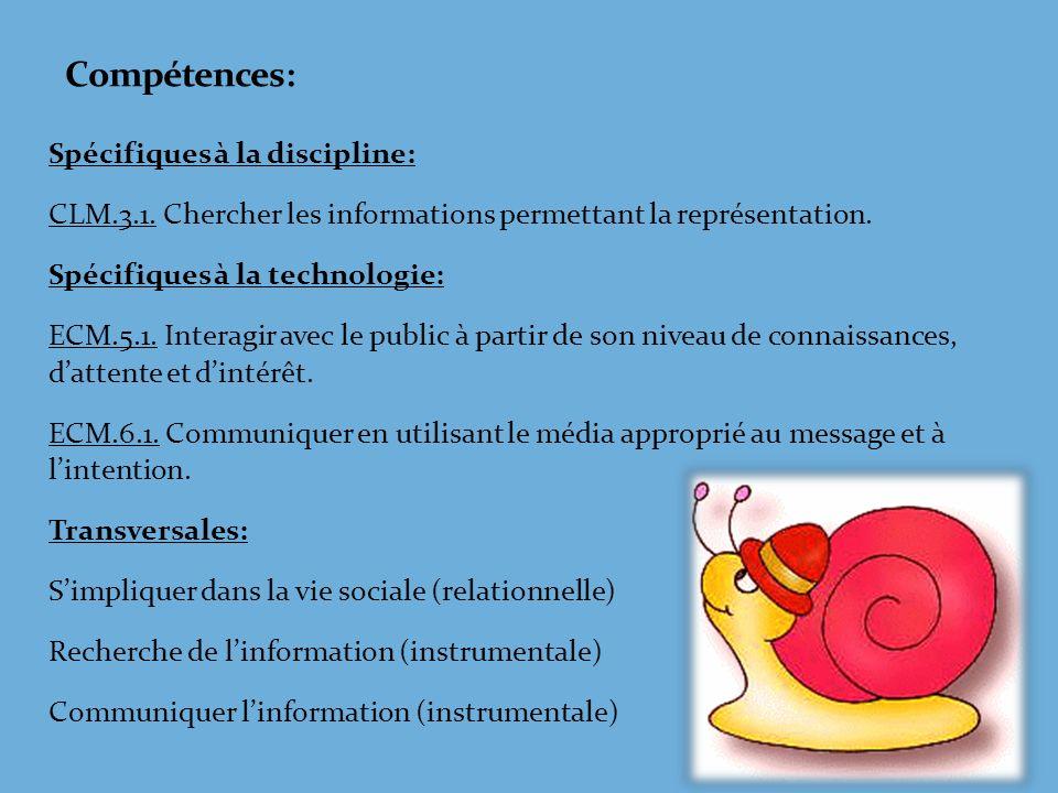 Spécifiques à la discipline: CLM.3.1.Chercher les informations permettant la représentation.