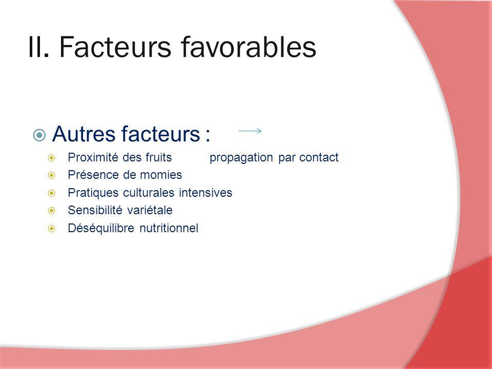 II. Facteurs favorables Autres facteurs : Proximité des fruits propagation par contact Présence de momies Pratiques culturales intensives Sensibilité