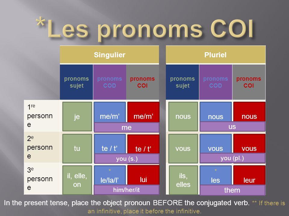 SingulierPluriel pronoms sujet pronoms COD pronoms COI pronoms sujet pronoms COD pronoms COI 1 re personn e 2 e personn e 3 e personn e je tu il, elle