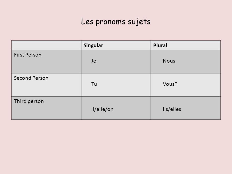 Les pronoms sujets SingularPlural First Person Second Person Third person Je Tu Il/elle/on Nous Vous* Ils/elles
