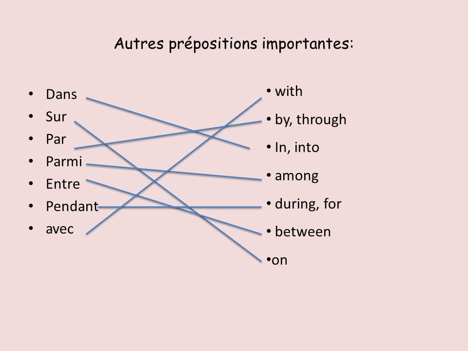 Autres prépositions importantes: Dans Sur Par Parmi Entre Pendant avec with by, through In, into among during, for between on