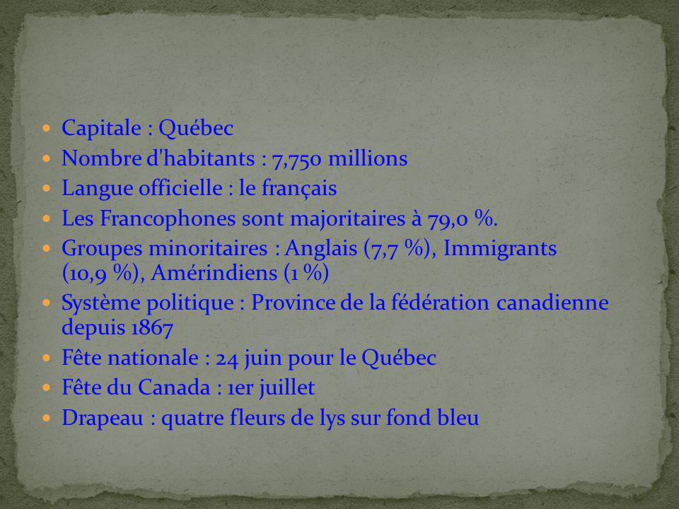 Capitale : Québec Nombre d'habitants : 7,750 millions Langue officielle : le français Les Francophones sont majoritaires à 79,0 %. Groupes minoritaire