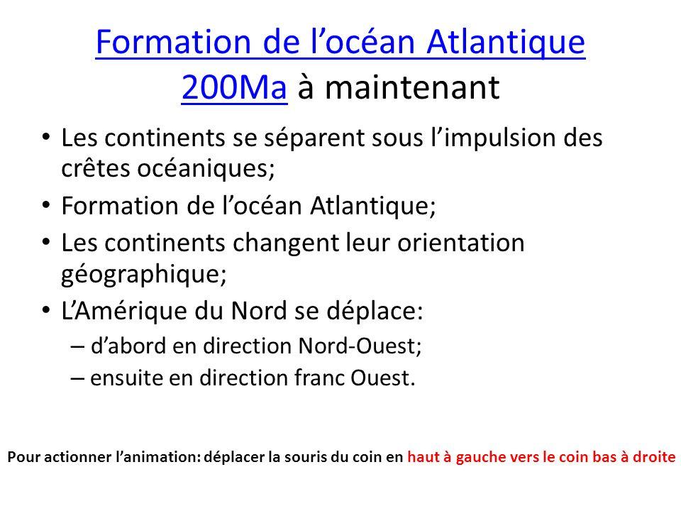 Formation de locéan Atlantique 200MaFormation de locéan Atlantique 200Ma à maintenant Les continents se séparent sous limpulsion des crêtes océaniques