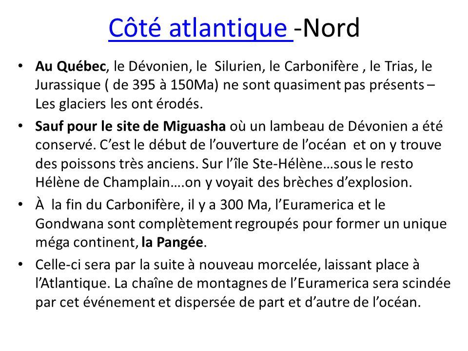 Côté atlantique Côté atlantique -Nord Au Québec, le Dévonien, le Silurien, le Carbonifère, le Trias, le Jurassique ( de 395 à 150Ma) ne sont quasiment