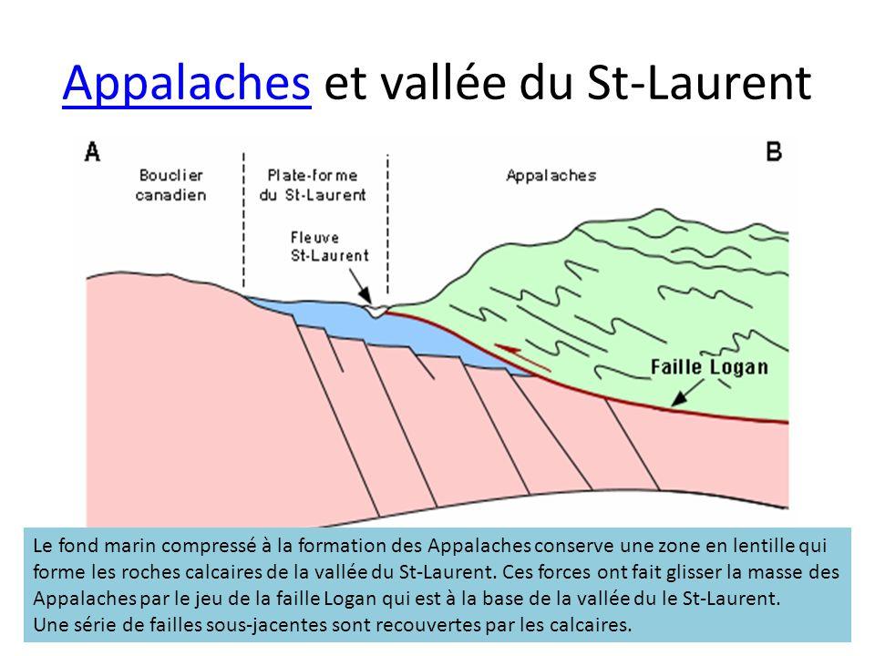 AppalachesAppalaches et vallée du St-Laurent Le fond marin compressé à la formation des Appalaches conserve une zone en lentille qui forme les roches
