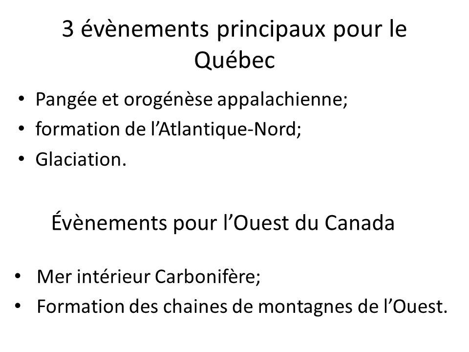 3 évènements principaux pour le Québec Pangée et orogénèse appalachienne; formation de lAtlantique-Nord; Glaciation. Évènements pour lOuest du Canada