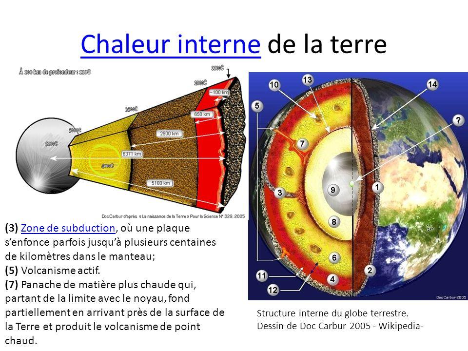 Chaleur interneChaleur interne de la terre Structure interne du globe terrestre. Dessin de Doc Carbur 2005 - Wikipedia- (3) Zone de subduction, où une