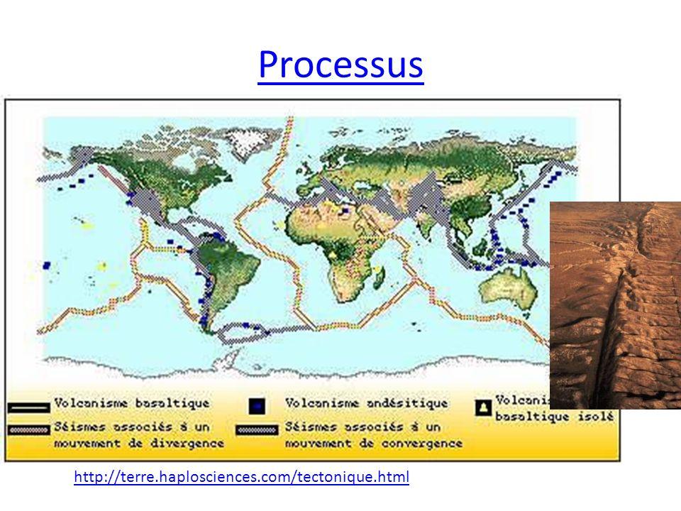 http://terre.haplosciences.com/tectonique.html Processus