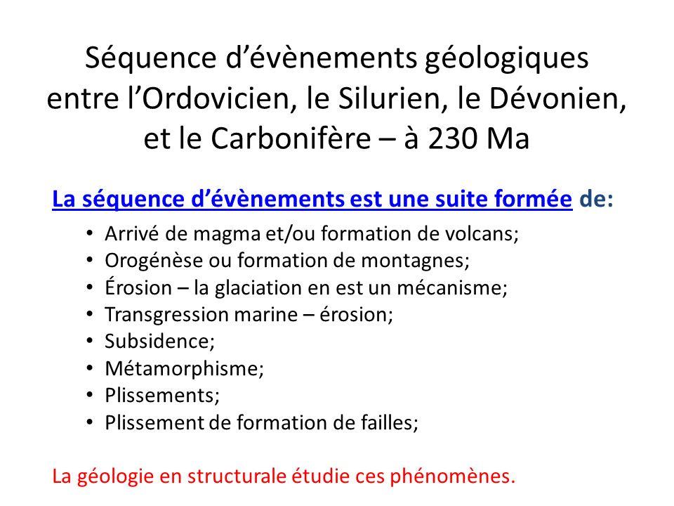 La séquence dévènements est une suite forméeLa séquence dévènements est une suite formée de: Arrivé de magma et/ou formation de volcans; Orogénèse ou