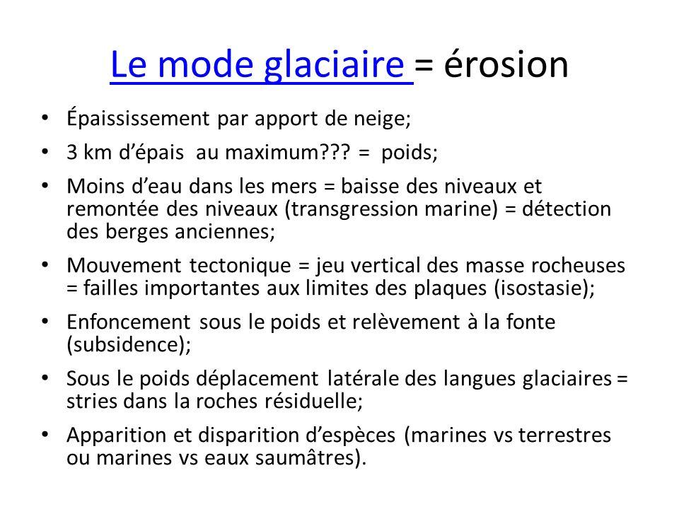 Le mode glaciaire Le mode glaciaire = érosion Épaississement par apport de neige; 3 km dépais au maximum??? = poids; Moins deau dans les mers = baisse