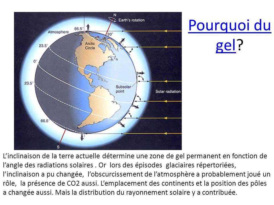 Linclinaison de la terre actuelle détermine une zone de gel permanent en fonction de langle des radiations solaires. Or lors des épisodes glaciaires r