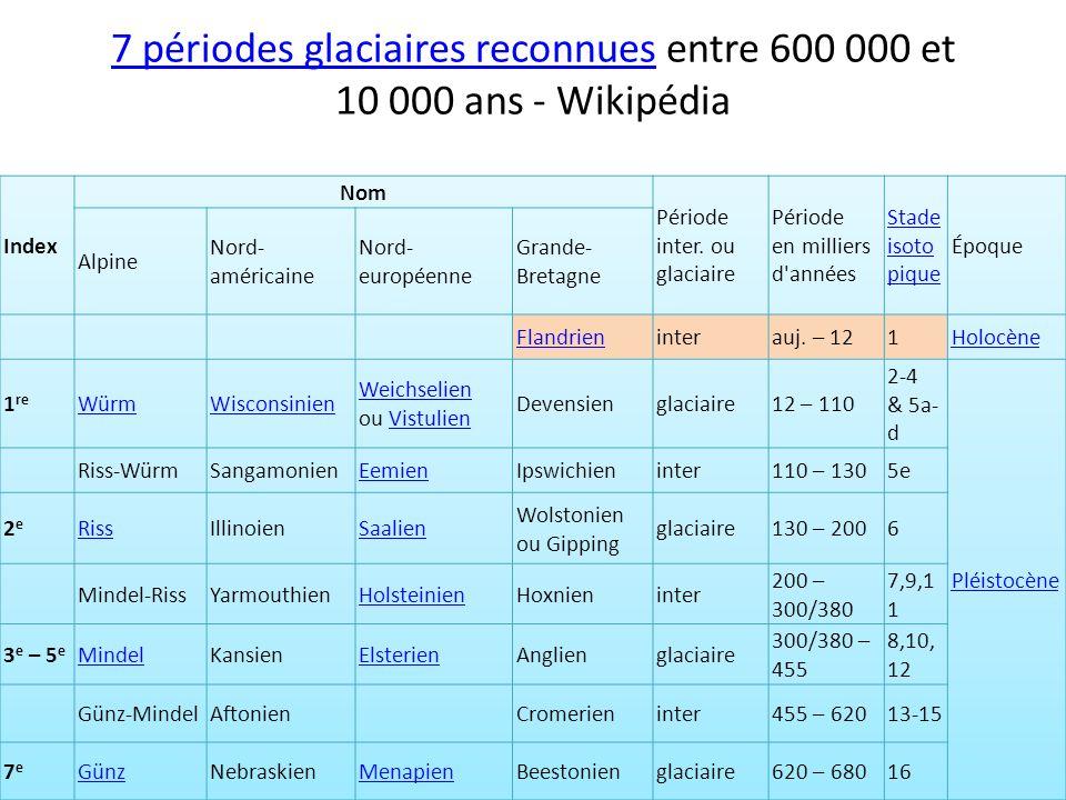 7 périodes glaciaires reconnues7 périodes glaciaires reconnues entre 600 000 et 10 000 ans - Wikipédia