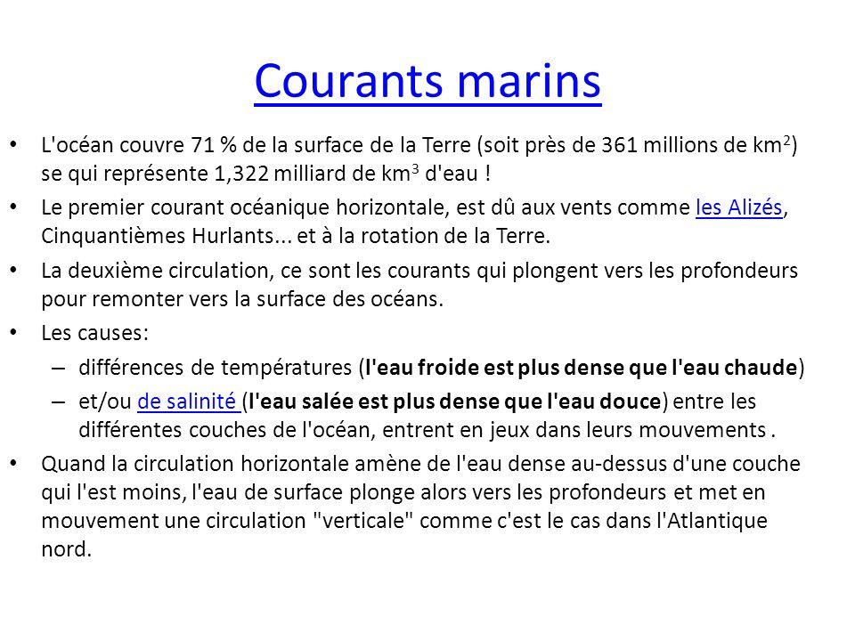 Courants marins L'océan couvre 71 % de la surface de la Terre (soit près de 361 millions de km 2 ) se qui représente 1,322 milliard de km 3 d'eau ! Le