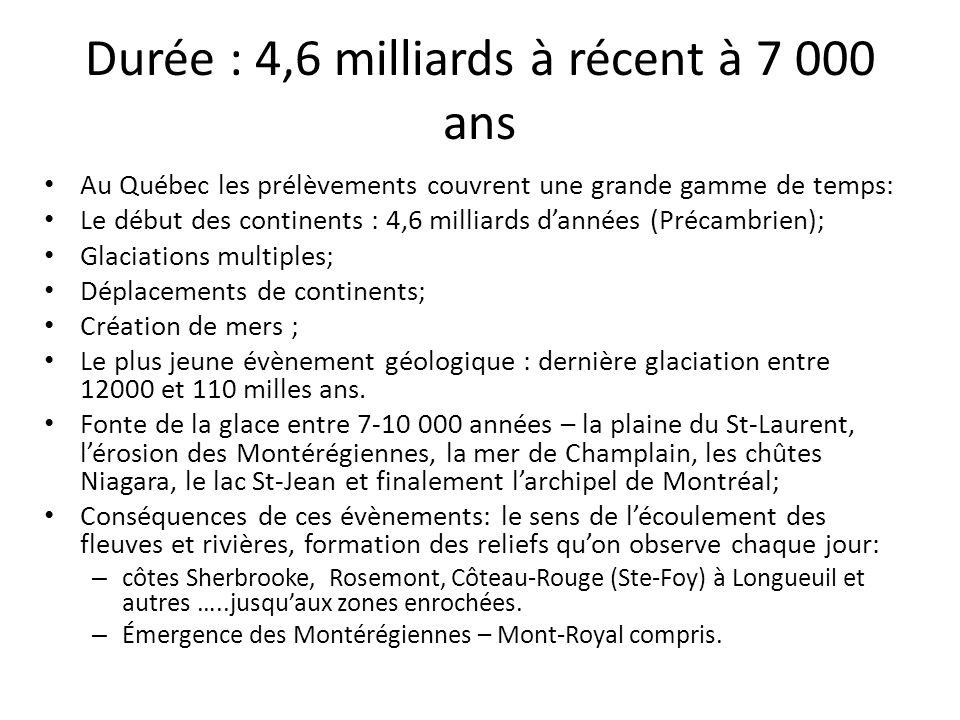 Durée : 4,6 milliards à récent à 7 000 ans Au Québec les prélèvements couvrent une grande gamme de temps: Le début des continents : 4,6 milliards dann