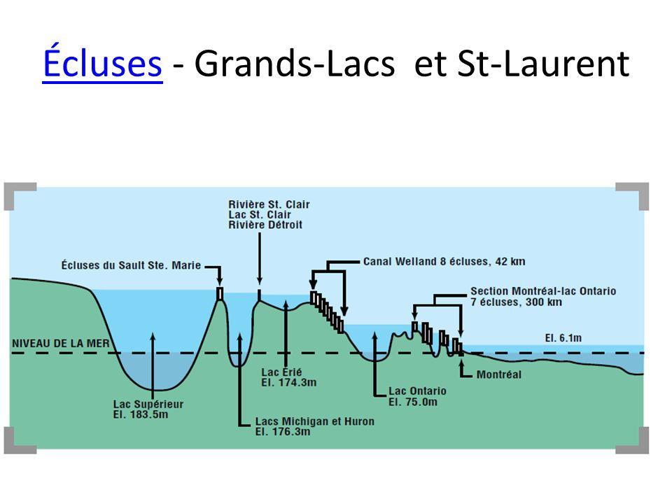 ÉclusesÉcluses - Grands-Lacs et St-Laurent