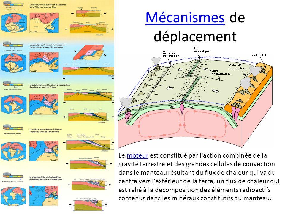 AppalachesAppalaches et vallée du St-Laurent Le fond marin compressé à la formation des Appalaches conserve une zone en lentille qui forme les roches calcaires de la vallée du St-Laurent.