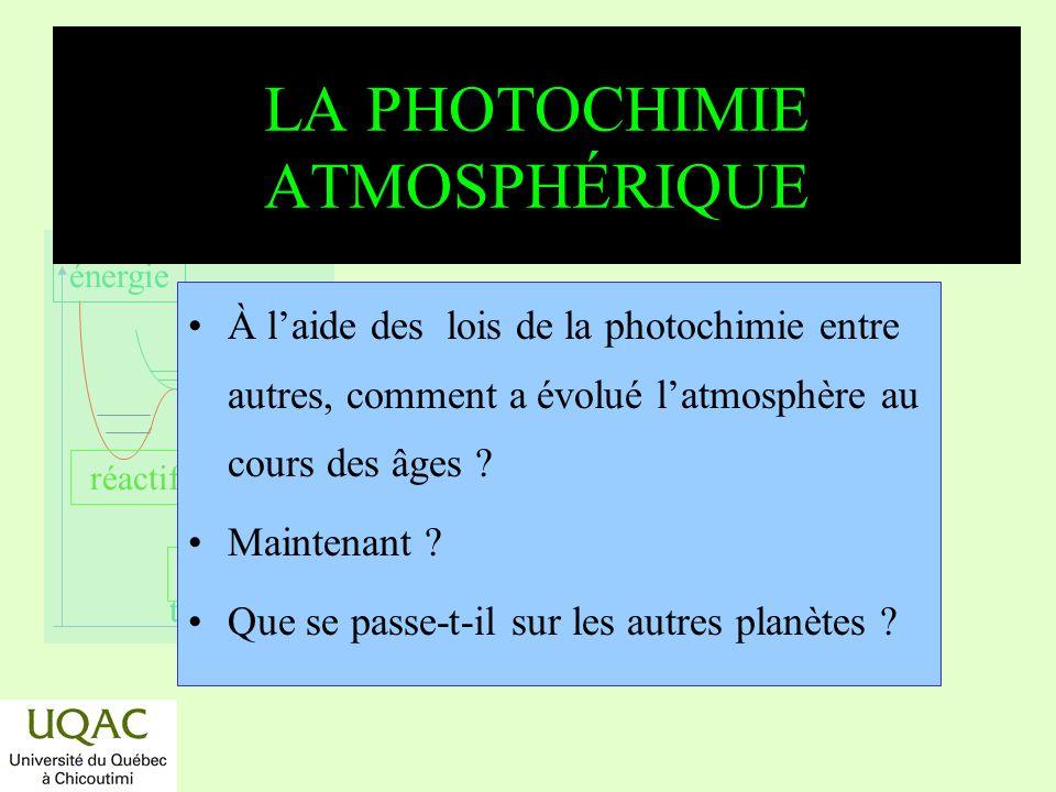 réactifs produits énergie temps La formation de latmosphère terrestre Comment était constitué notre atmosphère il y a 4 - 5 milliards dannées .