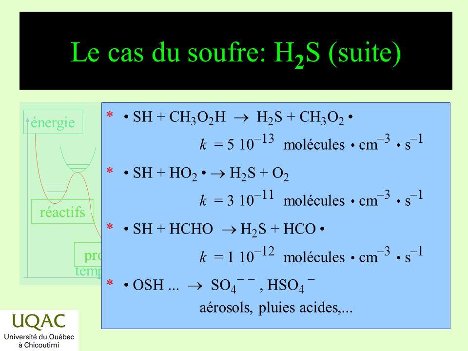 réactifs produits énergie temps Le méthanethiol *CH 3 SH + OH H 2 O + CH 3 S k = 3,39 10 11 molécules cm 3 s 1 *CH 3 S + O 2 CH 3 S O 2 k = 6 10 16 molécules cm 3 s 1 *CH 3 S O 2 + NO CH 3 SO + NO 2 k = 5 10 13 molécules cm 3 s 1 *CH 3 SO + .
