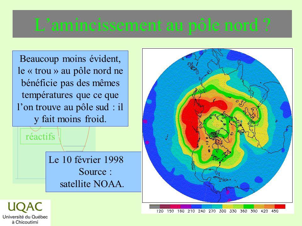 réactifs produits énergie temps Le trou en mars 2011 .