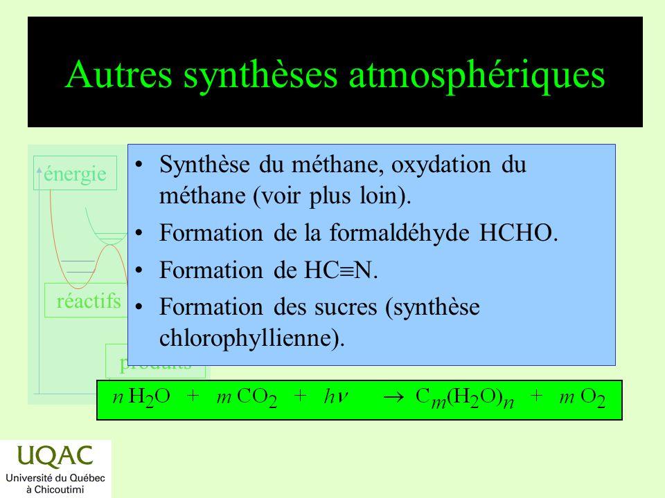 réactifs produits énergie temps Latmosphère terrestre Divisions de latmosphère Exosphère Thermosphère Mésosphère Stratosphère Troposphère 400 km daltitude