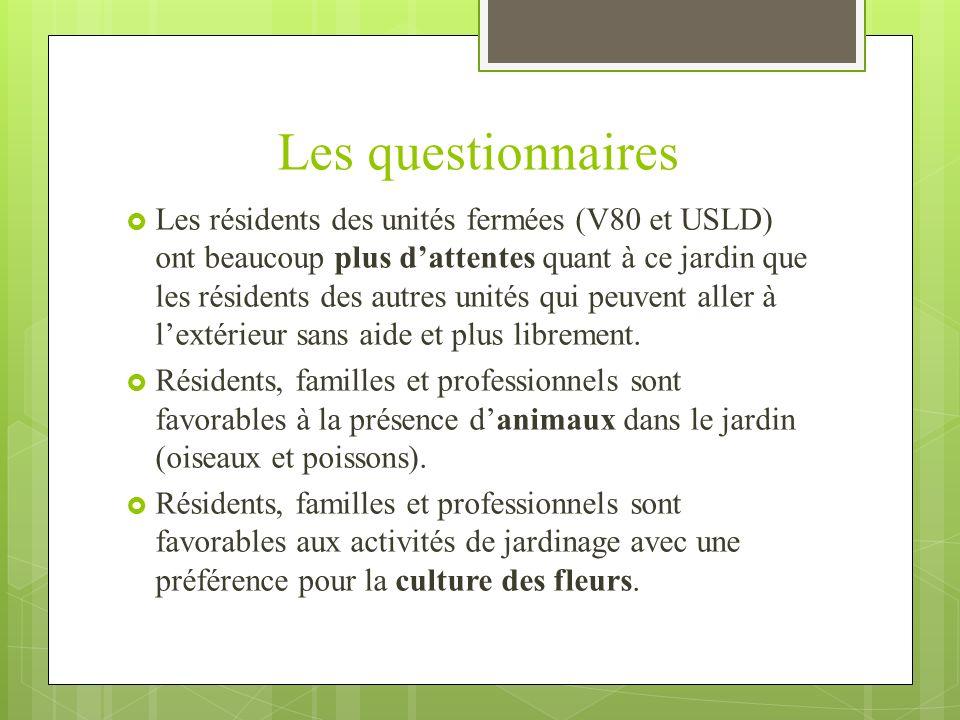 Les questionnaires Les résidents des unités fermées (V80 et USLD) ont beaucoup plus dattentes quant à ce jardin que les résidents des autres unités qu