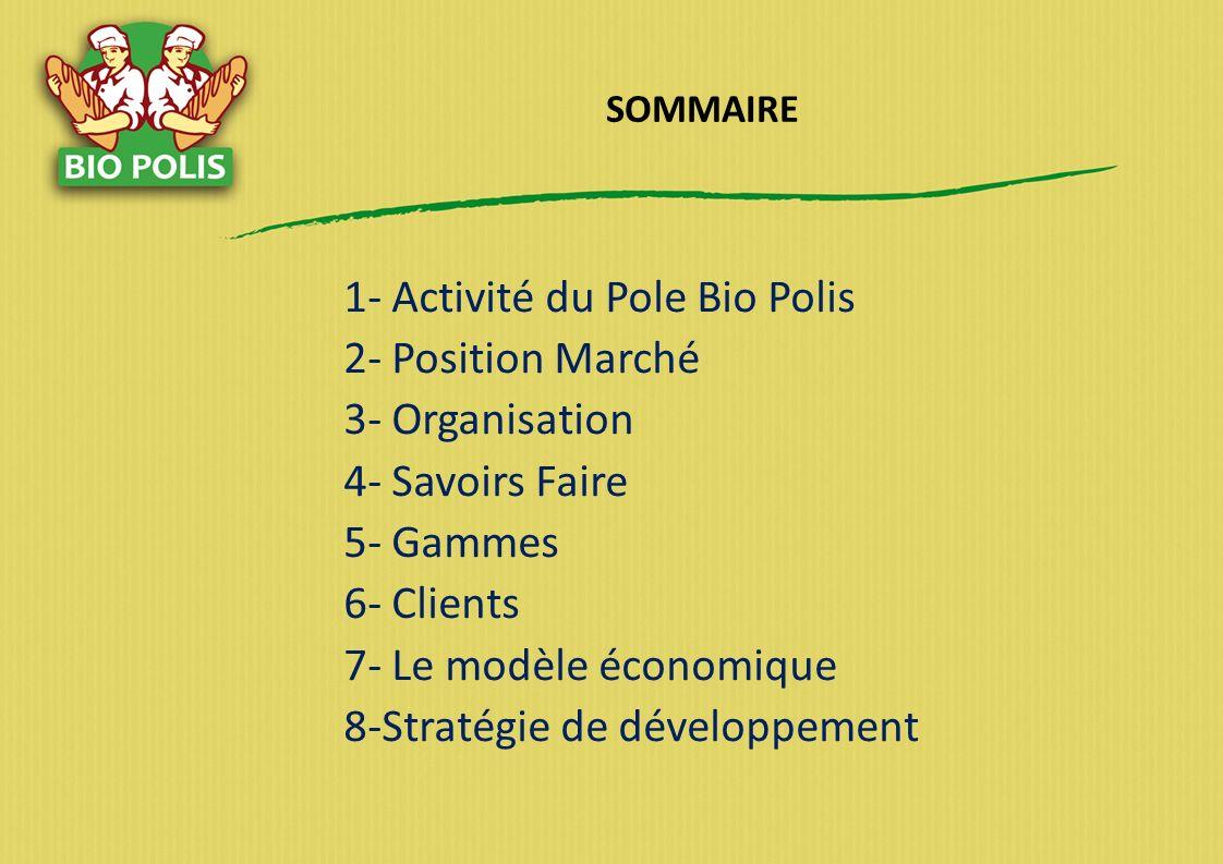 1- Activité du Pole Bio Polis 2- Position Marché 3- Organisation 4- Savoirs Faire 5- Gammes 6- Clients 7- Le modèle économique 8-Stratégie de développ