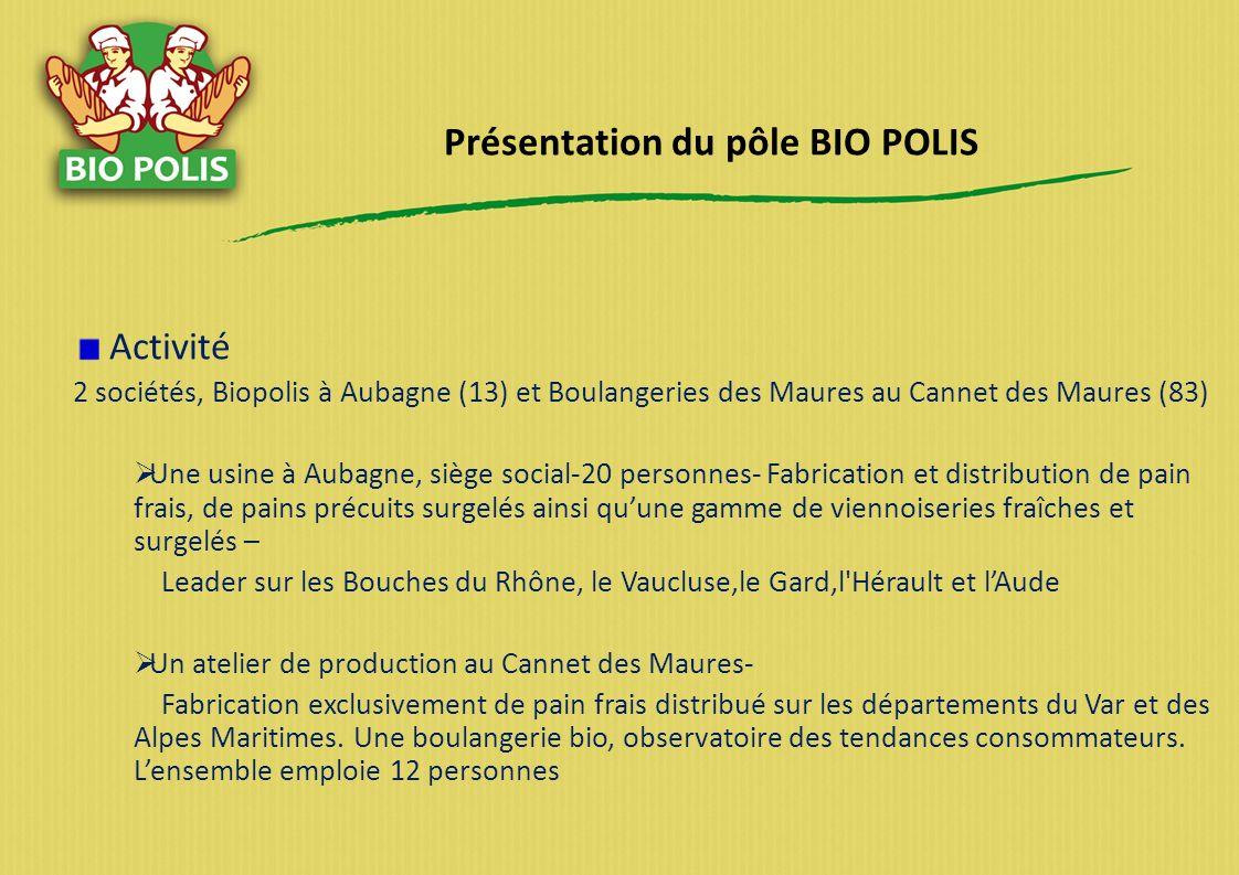 Activité 2 sociétés, Biopolis à Aubagne (13) et Boulangeries des Maures au Cannet des Maures (83) Une usine à Aubagne, siège social-20 personnes- Fabr