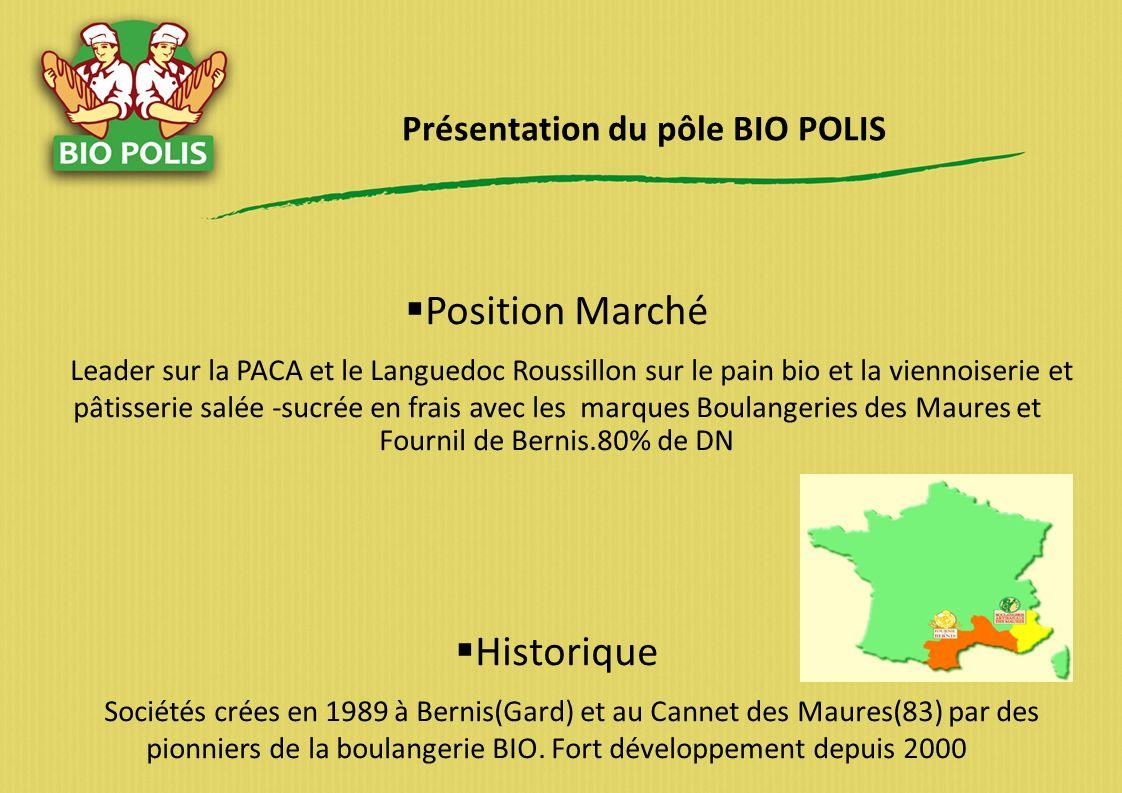 Position Marché Leader sur la PACA et le Languedoc Roussillon sur le pain bio et la viennoiserie et pâtisserie salée -sucrée en frais avec les marques