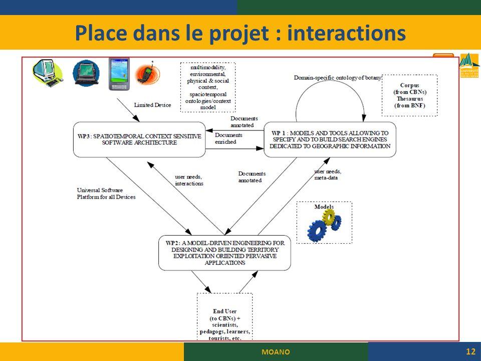 Place dans le projet : interactions MOANO 12