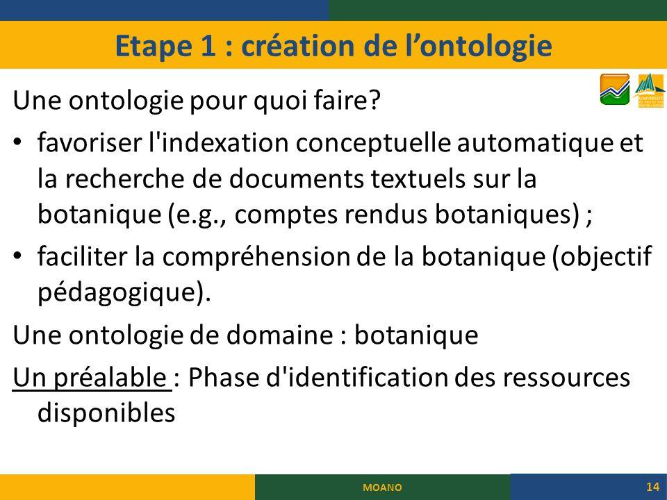 Etape 1 : création de lontologie Une ontologie pour quoi faire.