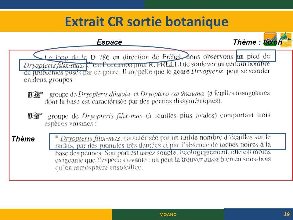 Extrait CR sortie botanique MOANO 19 EspaceThème : taxon Thème