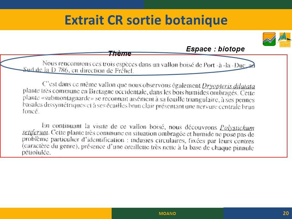 Extrait CR sortie botanique MOANO 20 Espace : biotope Thème