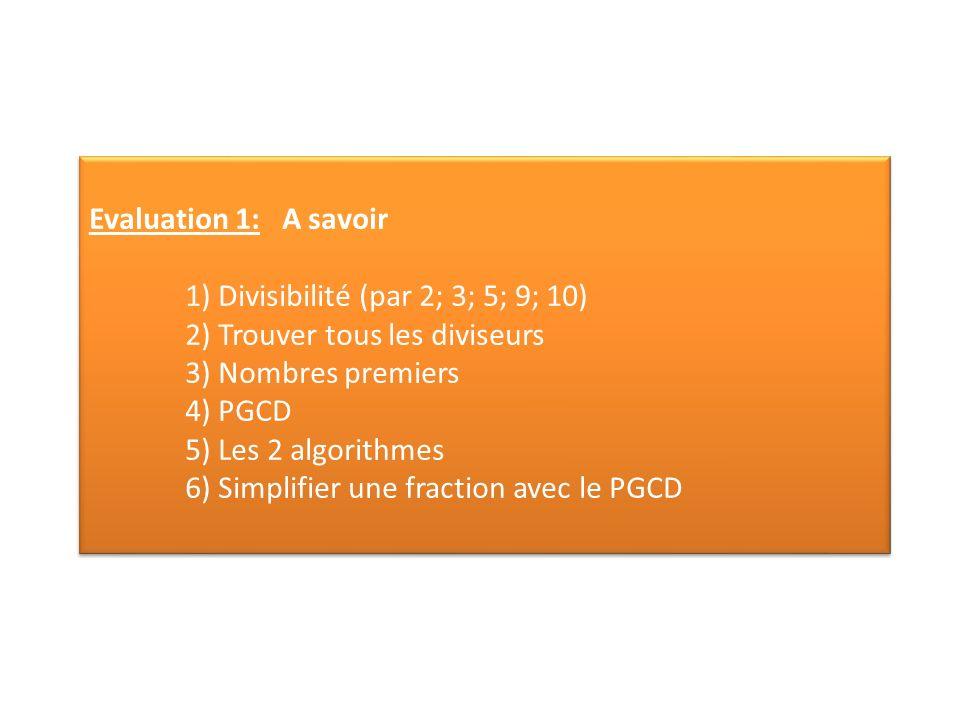 Evaluation 1: A savoir 1) Divisibilité (par 2; 3; 5; 9; 10) 2) Trouver tous les diviseurs 3) Nombres premiers 4) PGCD 5) Les 2 algorithmes 6) Simplifier une fraction avec le PGCD Evaluation 1: A savoir 1) Divisibilité (par 2; 3; 5; 9; 10) 2) Trouver tous les diviseurs 3) Nombres premiers 4) PGCD 5) Les 2 algorithmes 6) Simplifier une fraction avec le PGCD