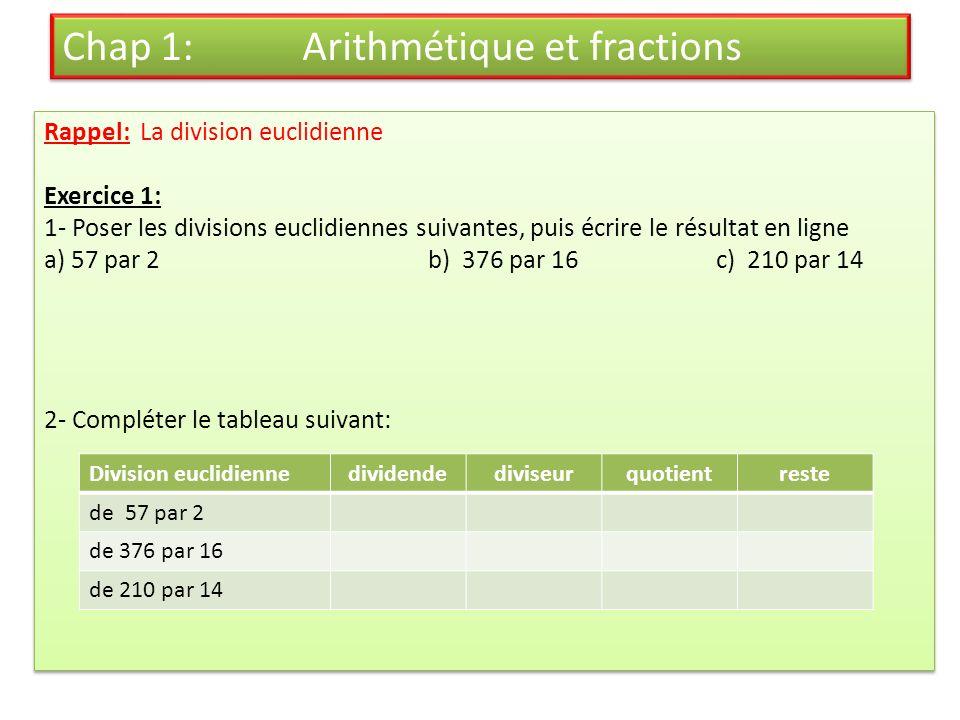 Algorithme dEuclide : Déterminons PGCD(494;143) : -on divise le plus grand par le plus petit : - on divise le diviseur précédent par le reste précédent : - le reste est nul, on arrête; le PGCD est le dernier diviseur.
