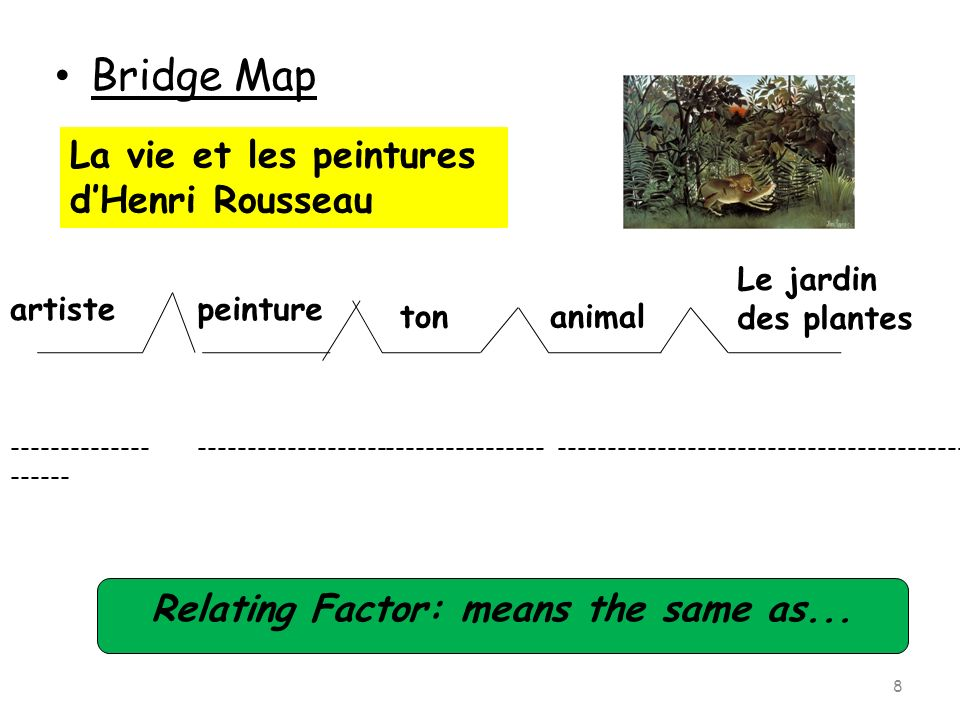 Bridge Map 8 Relating Factor: means the same as...