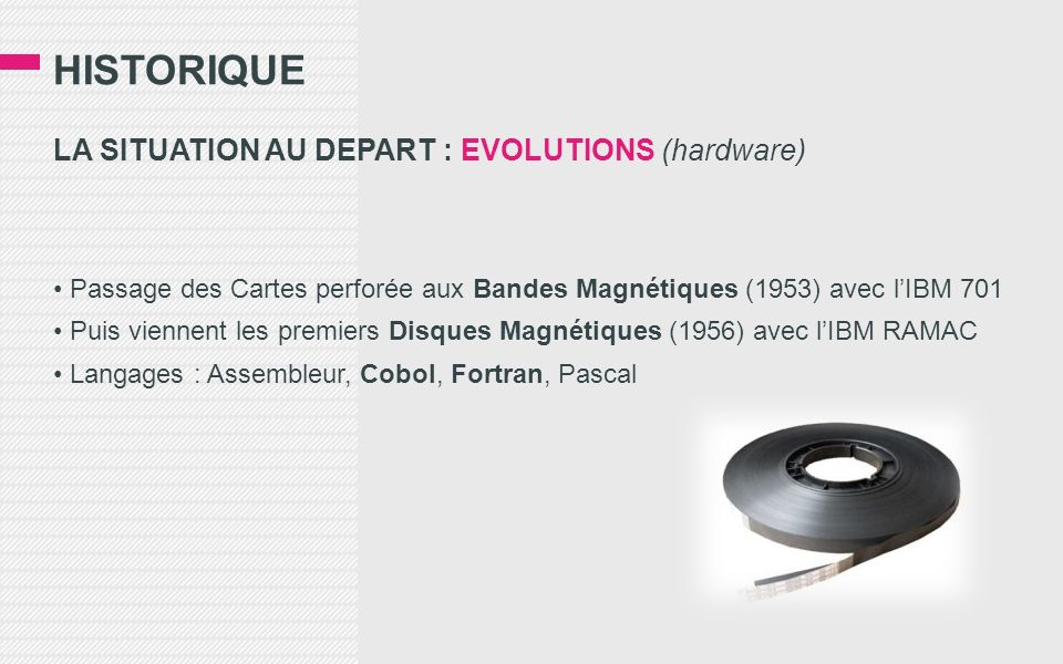 HISTORIQUE LA SITUATION AU DEPART : EVOLUTIONS (hardware) Passage des Cartes perforée aux Bandes Magnétiques (1953) avec lIBM 701 Puis viennent les premiers Disques Magnétiques (1956) avec lIBM RAMAC Langages : Assembleur, Cobol, Fortran, Pascal