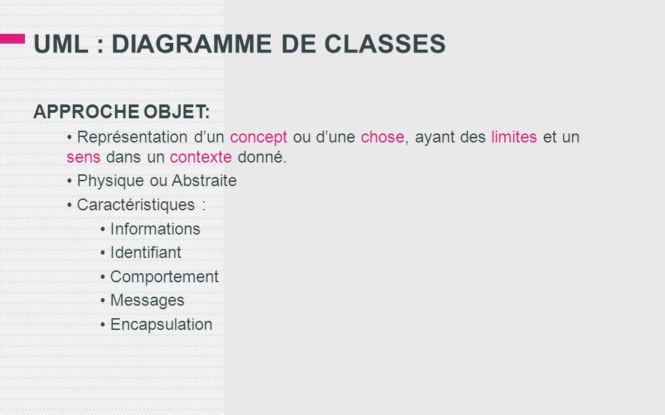 APPROCHE OBJET: Représentation dun concept ou dune chose, ayant des limites et un sens dans un contexte donné.