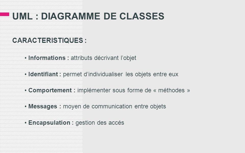UML : DIAGRAMME DE CLASSES CARACTERISTIQUES : Informations : attributs décrivant lobjet Identifiant : permet dindividualiser les objets entre eux Comp