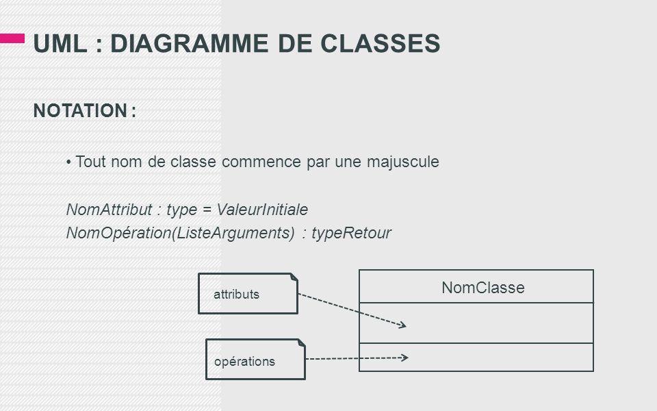 UML : DIAGRAMME DE CLASSES NOTATION : Tout nom de classe commence par une majuscule NomAttribut : type = ValeurInitiale NomOpération(ListeArguments) : typeRetour NomClasse attributs opérations