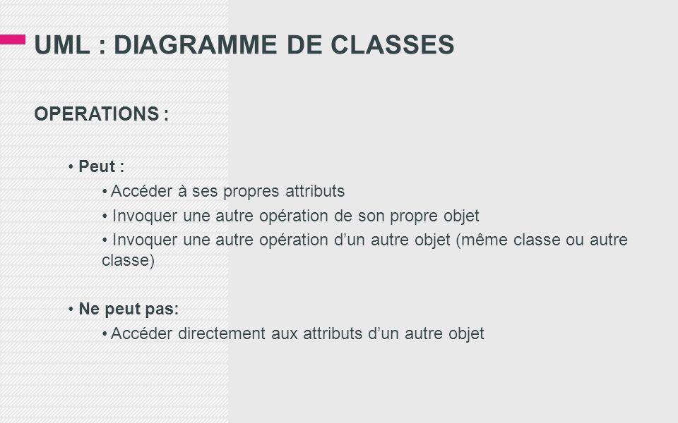 UML : DIAGRAMME DE CLASSES OPERATIONS : Peut : Accéder à ses propres attributs Invoquer une autre opération de son propre objet Invoquer une autre opération dun autre objet (même classe ou autre classe) Ne peut pas: Accéder directement aux attributs dun autre objet