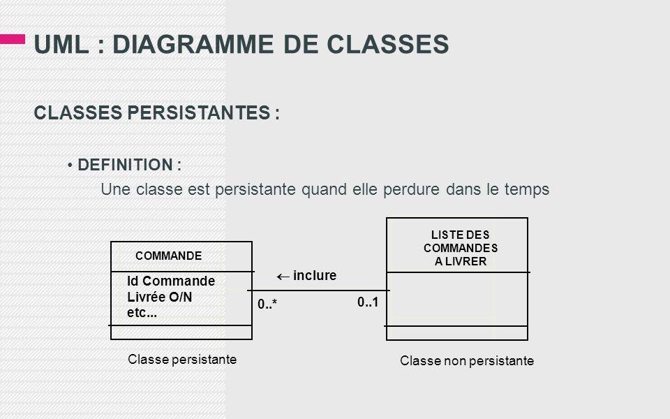 UML : DIAGRAMME DE CLASSES CLASSES PERSISTANTES : DEFINITION : Une classe est persistante quand elle perdure dans le temps COMMANDE Id Commande Livrée O/N etc...