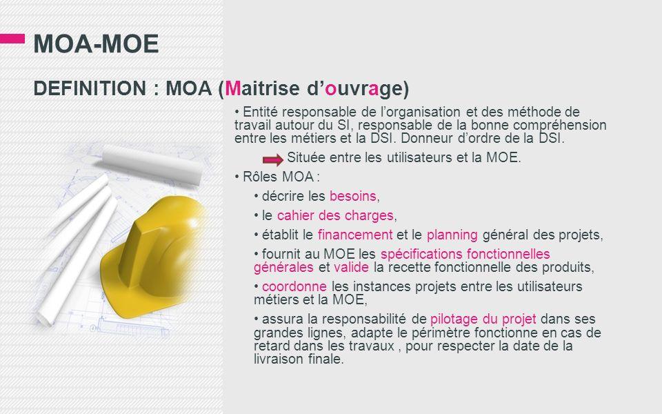 MOA-MOE DEFINITION : MOA (Maitrise douvrage) Entité responsable de lorganisation et des méthode de travail autour du SI, responsable de la bonne compréhension entre les métiers et la DSI.